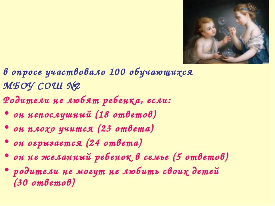 в опросе участвовало 100 обучающихся МБОУ СОШ №2 Родители не любят ребенка, е...