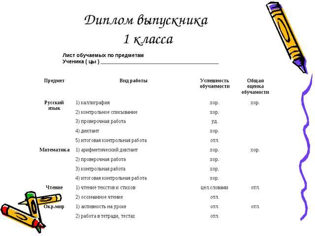 Диплом выпускника 1 класса Лист обучаемых по предметам Ученика ( цы ) _______...