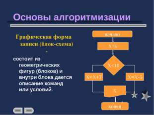 Основы алгоритмизации Графическая форма записи (блок-схема) - состоит из геом