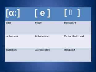 [α:] [ e ] [ ᴂ] class lesson blackboard Inthe class At the lesson On the blac