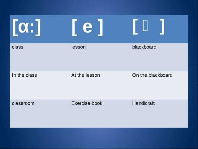 [α:] [ e ] [ ᴂ] class lesson blackboard Inthe class At the lesson On the blac...