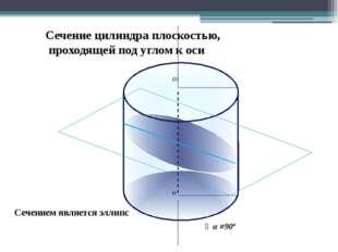 Сечение цилиндра плоскостью, проходящей под углом к оси Сечением является эл