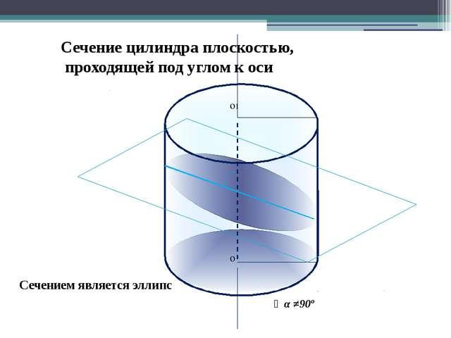 Сечение цилиндра плоскостью, проходящей под углом к оси Сечением является эл...