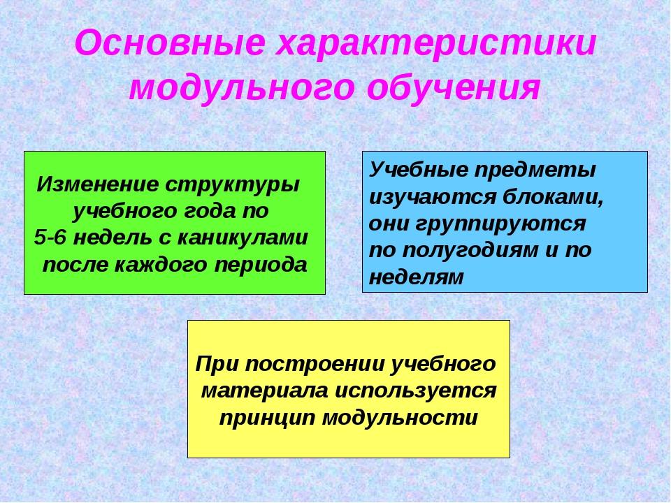 Основные характеристики модульного обучения Изменение структуры учебного года...