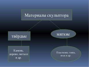 Материалы скульптора твёрдые мягкие Камень, дерево, металл и др. Пластилин, г