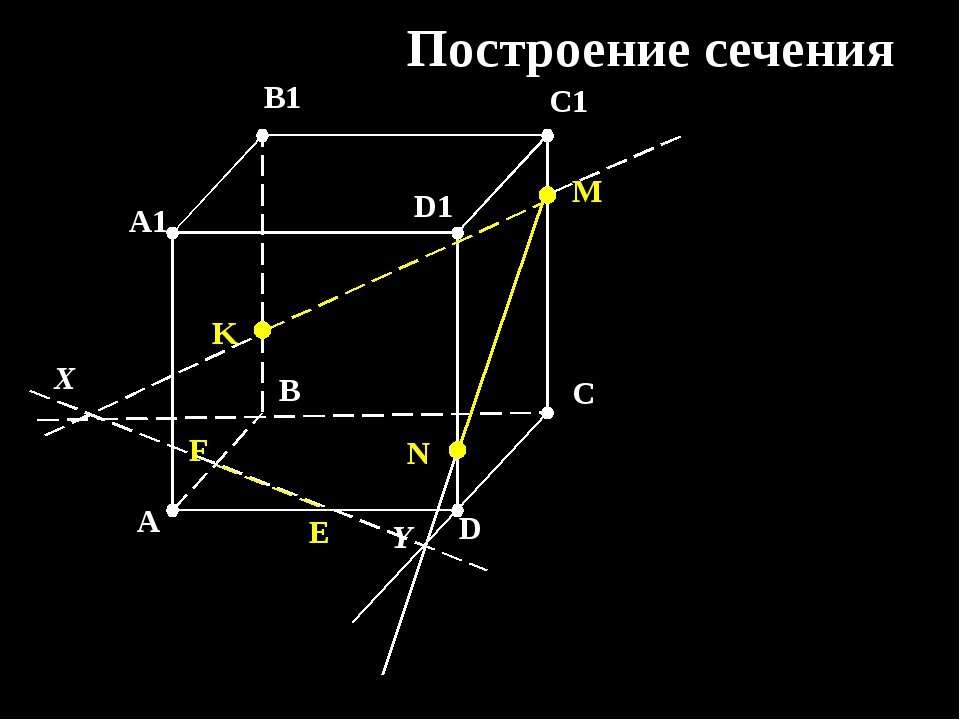 K M N X Y F E Построение сечения