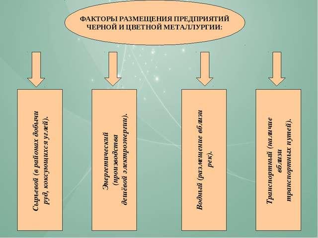 ФАКТОРЫ РАЗМЕЩЕНИЯ ПРЕДПРИЯТИЙ ЧЕРНОЙ И ЦВЕТНОЙ МЕТАЛЛУРГИИ: Сырьевой (в райо...