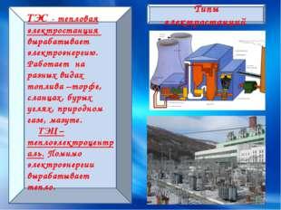 Типы электростанций ТЭС - тепловая электростанция вырабатывает электроэнергию