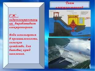 Типы электростанций ГЭС - гидроэлектростанция вырабатывает электроэнергию. Во