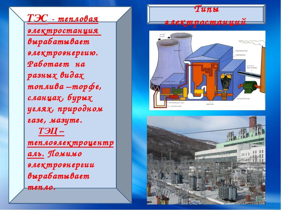 Типы электростанций ТЭС - тепловая электростанция вырабатывает электроэнергию...