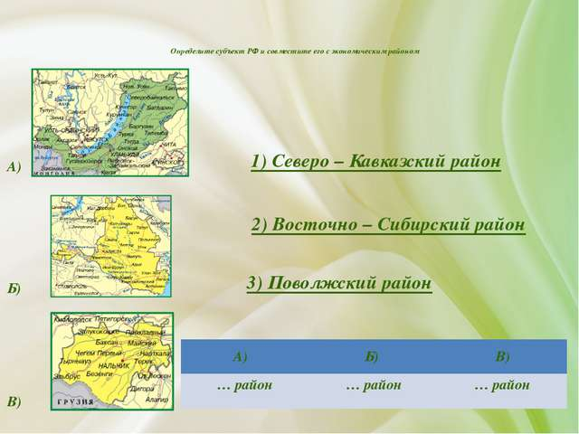 Определите субъект РФ и совместите его с экономическим районом А) 1) Северо...