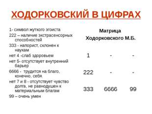 ХОДОРКОВСКИЙ В ЦИФРАХ 1- символ жуткого эгоиста 222 – наличие экстрасенсорных