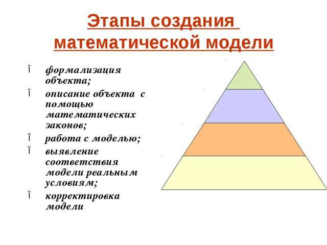 Этапы создания математической модели формализация объекта; описание объекта с...