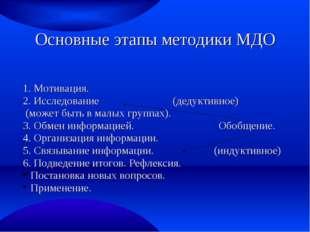 Основные этапы методики МДО 1. Мотивация. 2. Исследование (дедуктивное) (може
