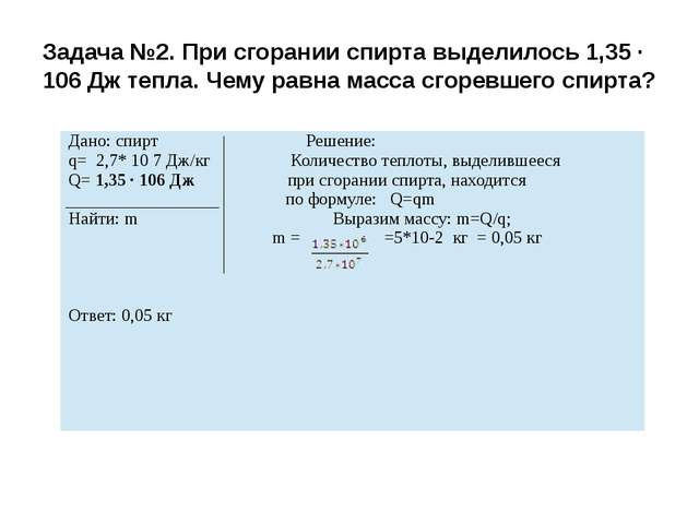 Задача №2. При сгорании спирта выделилось 1,35 · 106 Дж тепла. Чему равна мас...