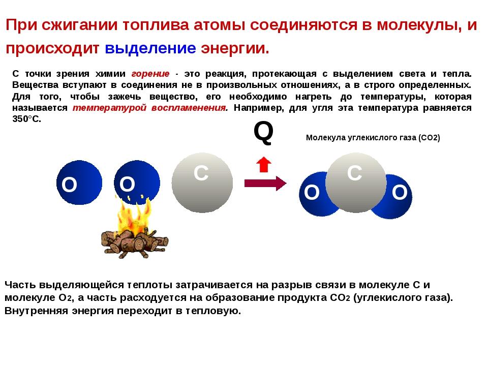 При сжигании топлива атомы соединяются в молекулы, и происходит выделение эне...