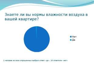 Итоги опроса По результатам проведенного мной опроса можно сделать вывод, чт