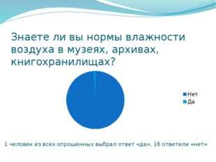 Измерение влажности воздуха в домашних условиях № Дата Показания сухого терм