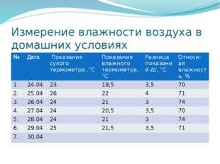 Ссылки и используемая литература http://eko-jizn.ru/ http://ru.wikipedia.org/