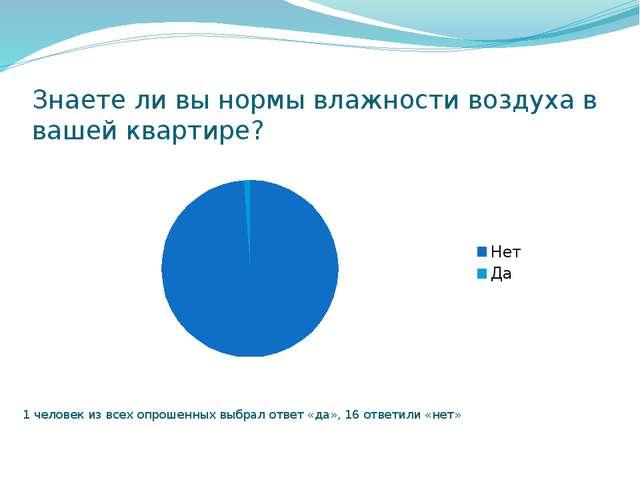 Итоги опроса По результатам проведенного мной опроса можно сделать вывод, чт...