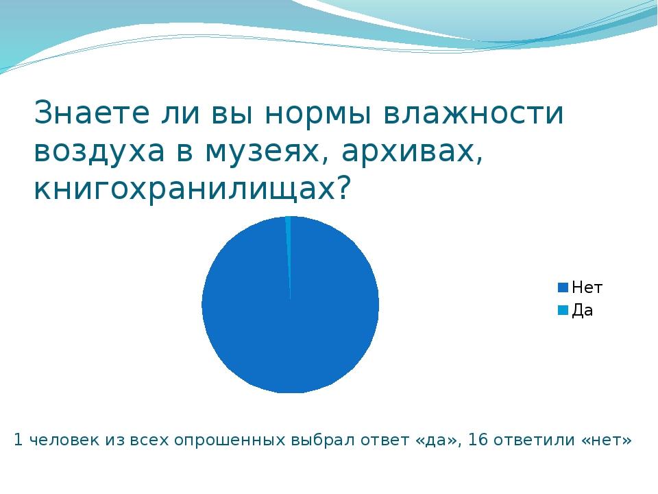 Измерение влажности воздуха в домашних условиях № Дата Показания сухого терм...
