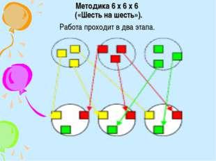 Методика 6 х 6 х 6 («Шесть на шесть»). Работа проходит в два этапа.