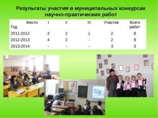 Результаты участия в муниципальных конкурсах научно-практических работ Место