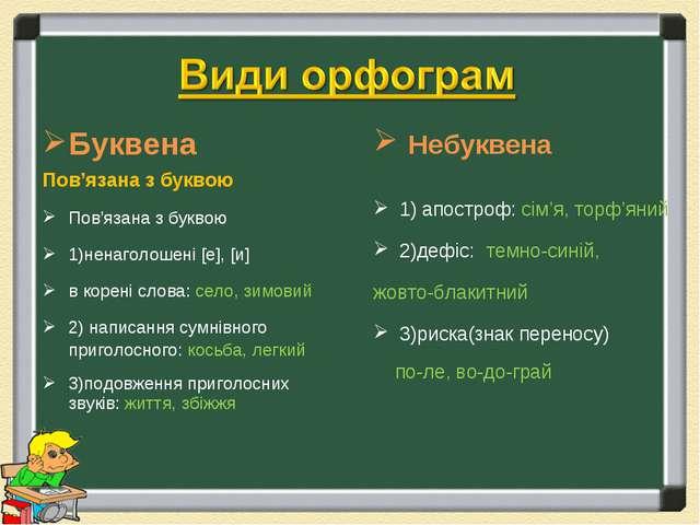Буквена Пов'язана з буквою Пов'язана з буквою 1)ненаголошені [е], [и] в корен...