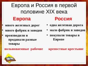 Европа и Россия в первой половине XIX века много железных дорог много фабрик