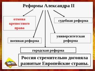 Реформы Александра II отмена крепостного права судебная реформа университетск