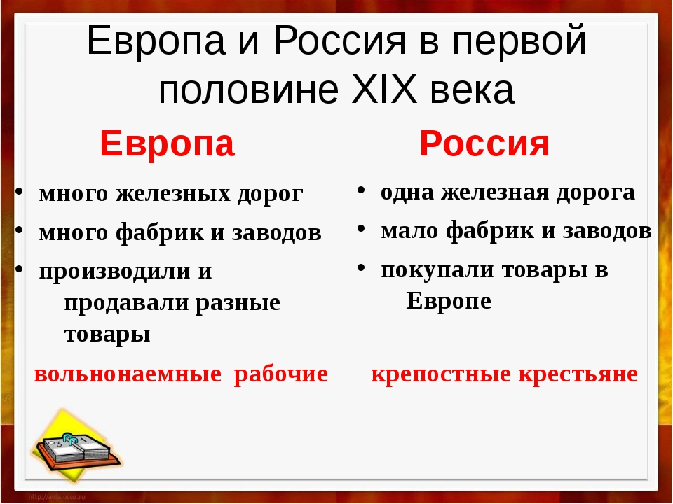 Европа и Россия в первой половине XIX века много железных дорог много фабрик...