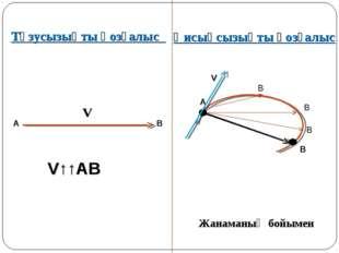 Түзусызықты қозғалыс Қисықсызықты қозғалыс А В А В V B B B V↑↑AB Жанаманың бо