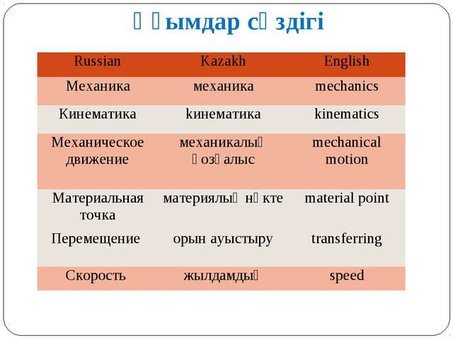 Ұғымдар сөздігі Russian	Kazakh	English Механика	механика	mechanics Кинематика...