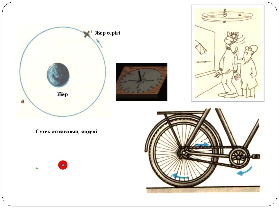 Жер серігі Жер Сутек атомының моделі