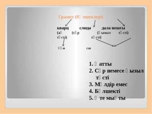 Гранит (бөлшектері) кварцслюдадала шпаты (ақ(сұр (қызыл түсті) түсті