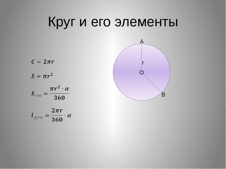 Круг и его элементы О А r B