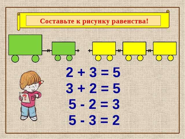 2 + 3 = 5 3 + 2 = 5 5 - 3 = 2 5 - 2 = 3 Составьте к рисунку равенства!