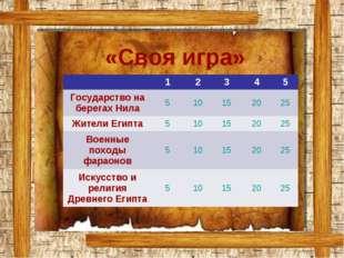«Своя игра» 12345 Государство на берегах Нила510152025 Жители Егип