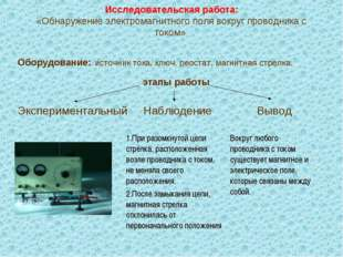 Исследовательская работа: «Обнаружение электромагнитного поля вокруг проводн