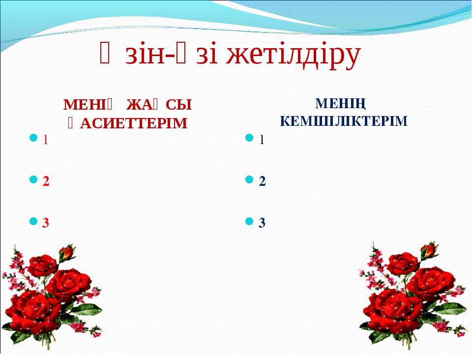 Өзін-өзі жетілдіру МЕНІҢ ЖАҚСЫ ҚАСИЕТТЕРІМ МЕНІҢ КЕМШІЛІКТЕРІМ 1 2 3 1 2 3