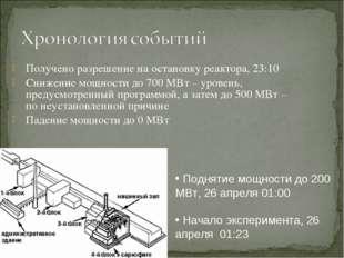 Получено разрешение на остановку реактора, 23:10 Снижение мощности до 700 МВт