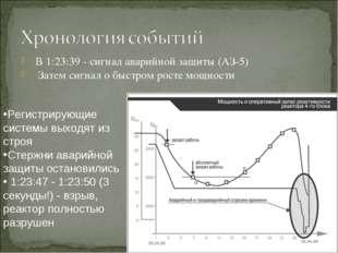 В 1:23:39 - сигнал аварийной защиты (АЗ-5) Затем сигнал о быстром росте мощно