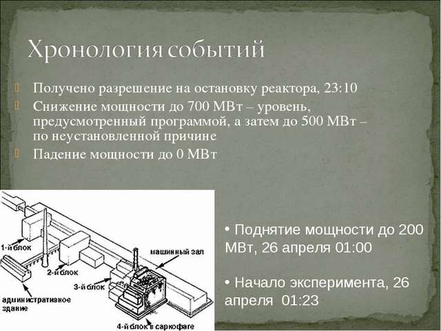 Получено разрешение на остановку реактора, 23:10 Снижение мощности до 700 МВт...