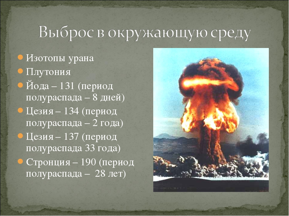 Изотопы урана Плутония Йода – 131 (период полураспада – 8 дней) Цезия – 134 (...