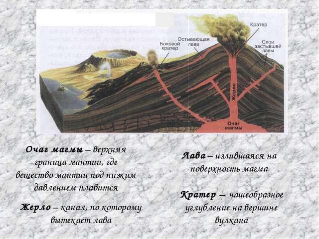 Очаг магмы – верхняя граница мантии, где вещество мантии под низким давлением...