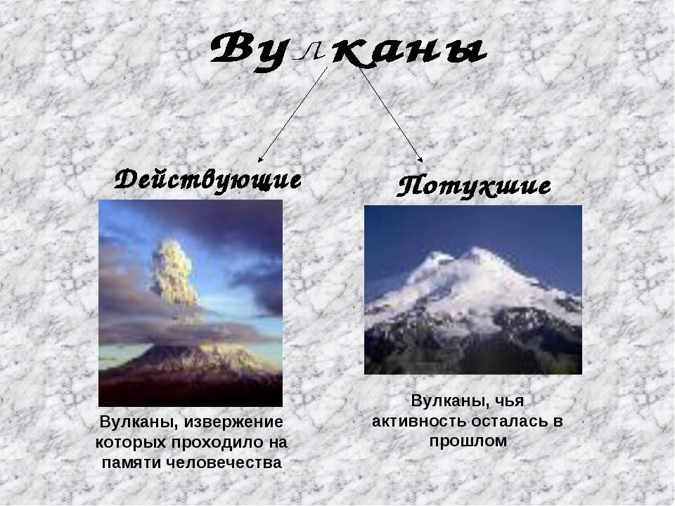 Вулканы, извержение которых проходило на памяти человечества Вулканы, чья акт...