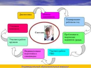 Индивидуальный образовательный маршрут Пономаренко Светланы