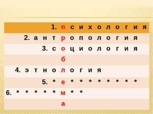 1.психология 2.антропология 3.социол