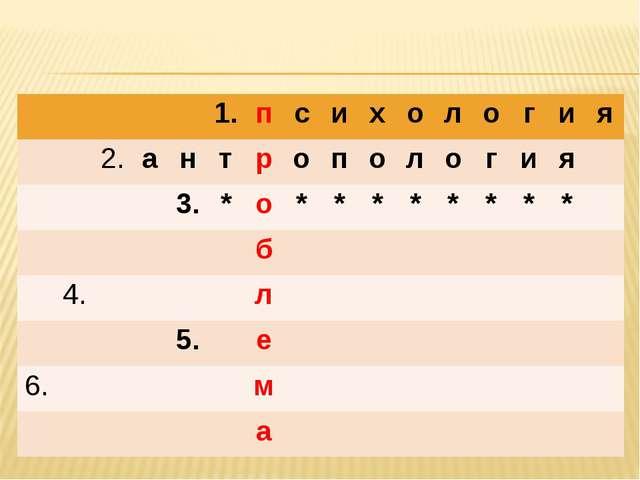 1.психология 2.антропология 3.*о****...
