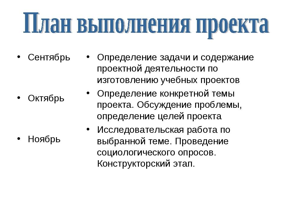 Сентябрь Октябрь Ноябрь Определение задачи и содержание проектной деятельност...